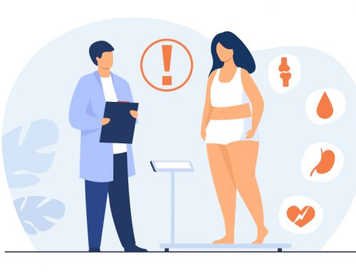 Medical Weight Loss Without Bariatric Surgery